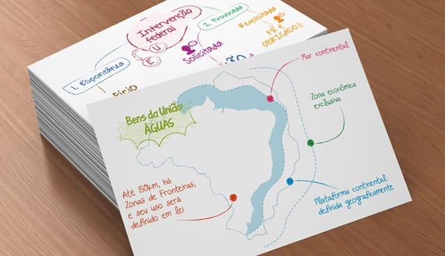 Mapas mentais em fichas: é curioso como essa técnica surpreende quem a utiliza