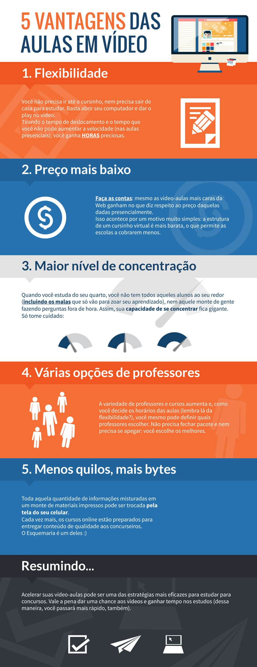 infografico-Video-Aulas