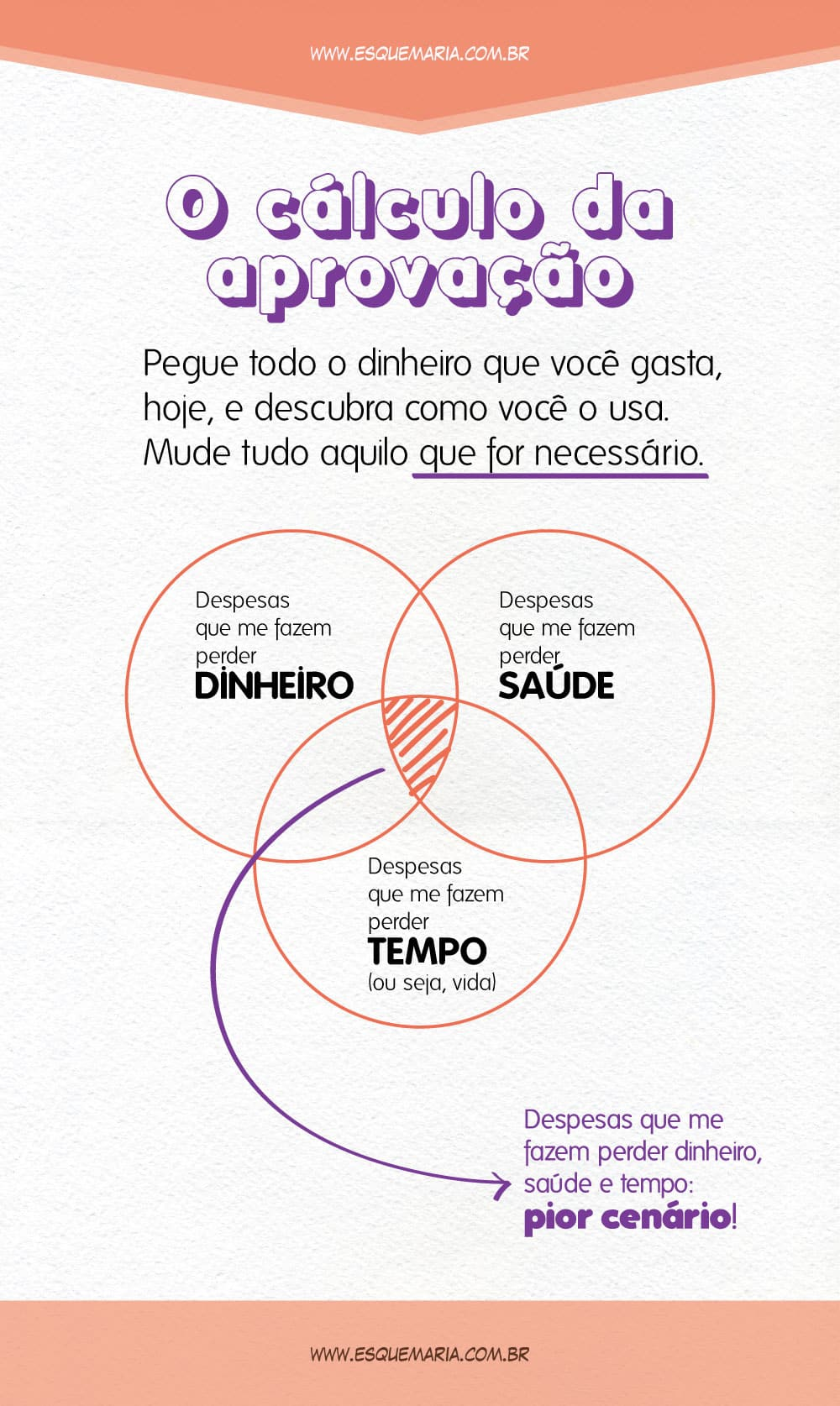 diagrama-Venn-Financas