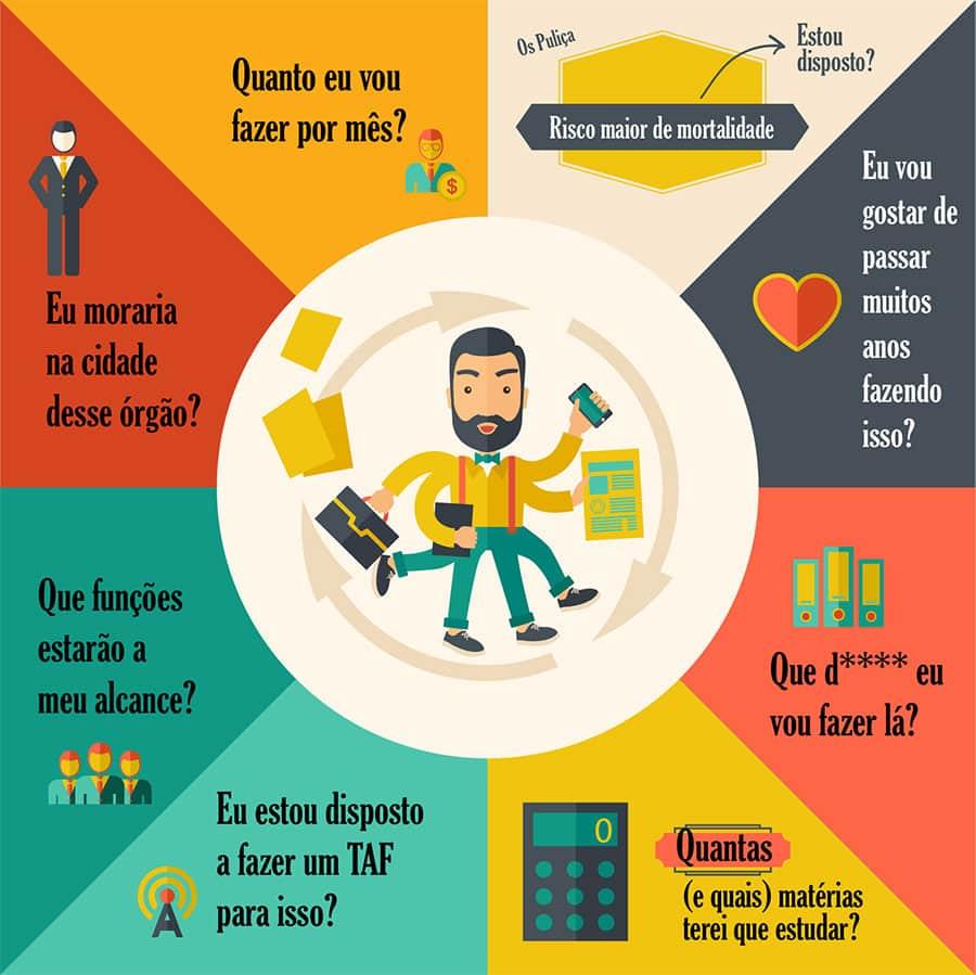 https://esquemaria.com.br/wp-content/uploads/2017/02/infografico.jpg