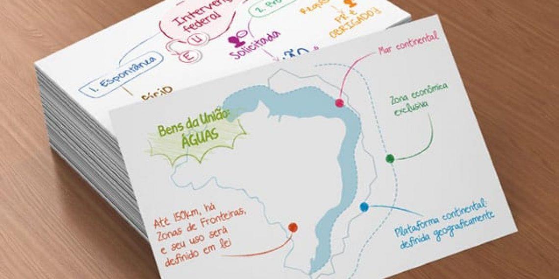 Como fazer mapas mentais que funcionam